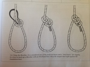 How to tie the Bowline